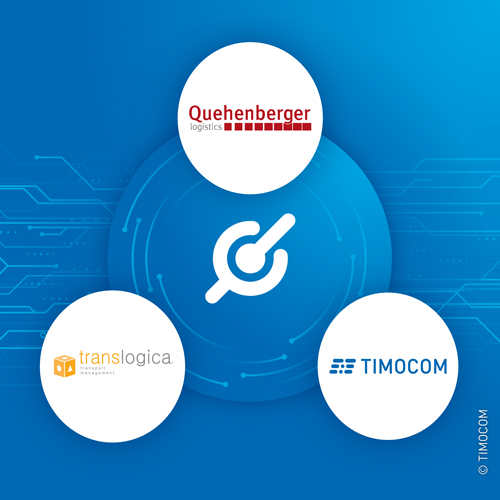 Success Story: TIMOCOM, InfPro und Quehenberger